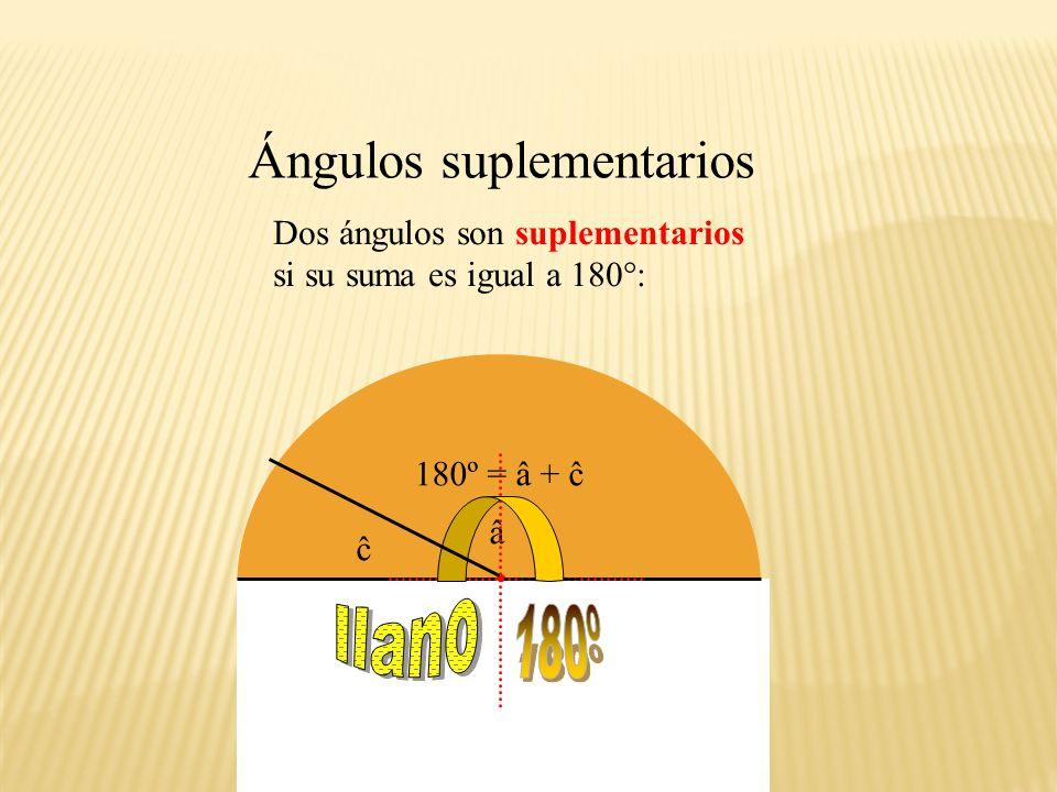 Ángulos complementarios Dos ángulos son complementarios si su suma es igual a 90°: â ĉ 90º = â + ĉ