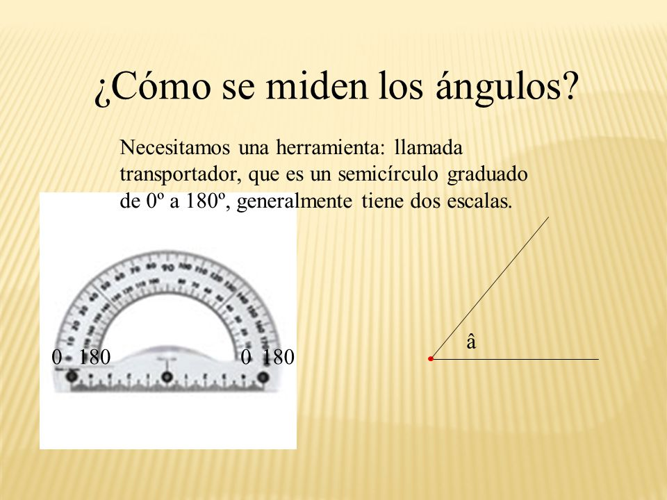 Ángulos suplementarios Dos ángulos son suplementarios si su suma es igual a 180°: â ĉ 180º = â + ĉ