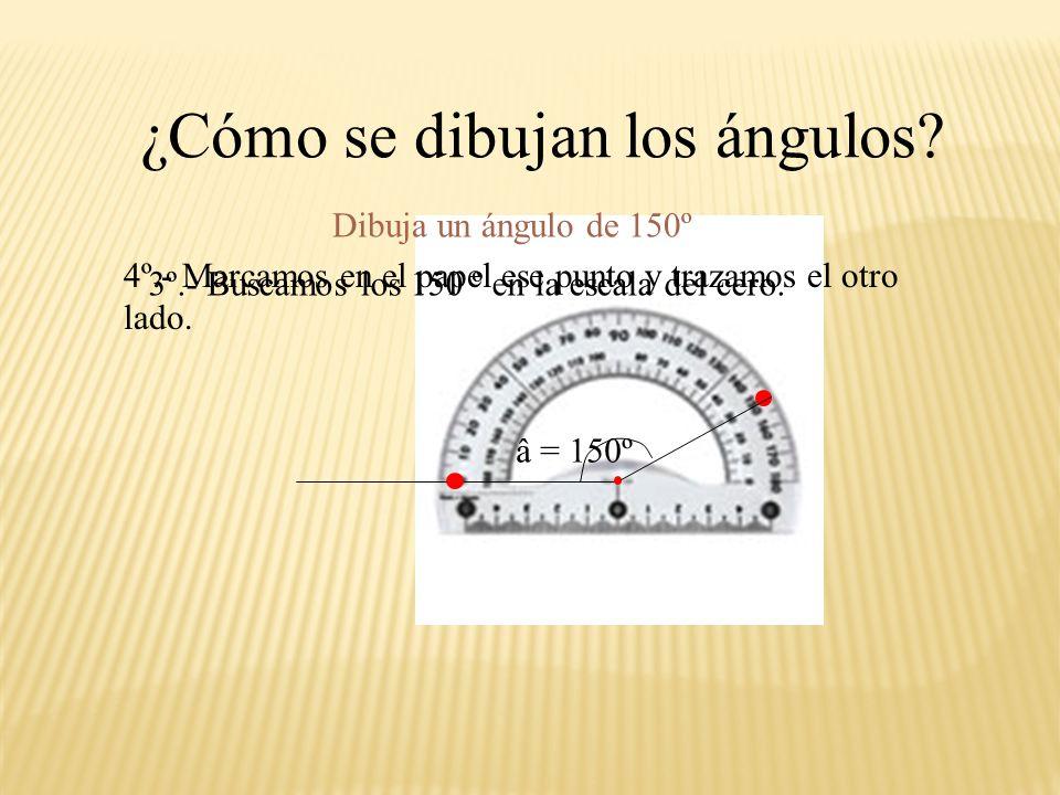 ¿Cómo se dibujan los ángulos? 1º.- Dibujamos una semirrecta y señalamos el vértice donde queremos colocar el ángulo. Dibuja un ángulo de 150º 2º.- Sit