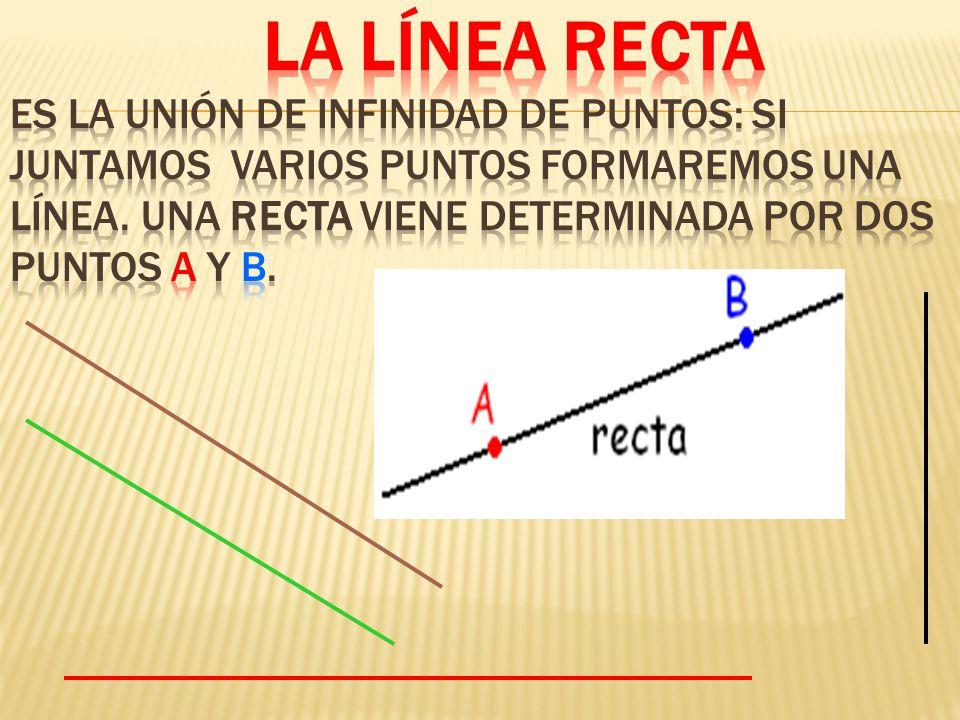 A B C â Obtenemos lo que se llama ángulo lado vértice Ángulo es la región del plano comprendida entre dos semirrectas (lados) que se unen en un punto (vértice).