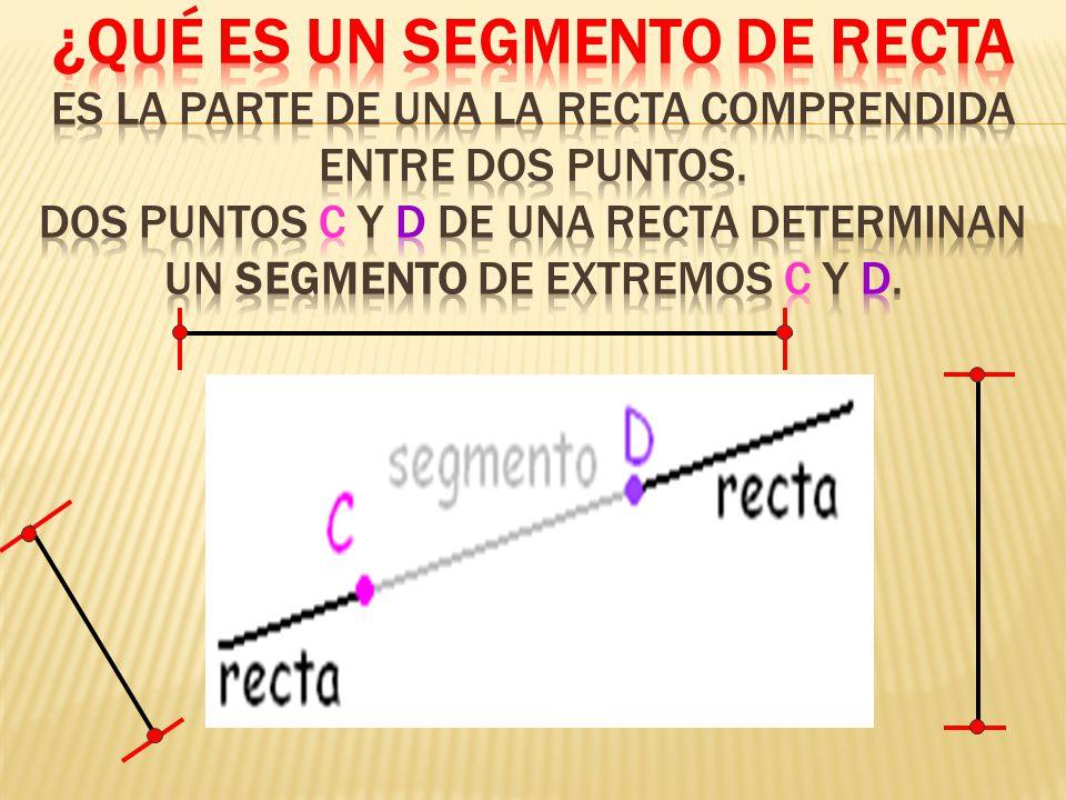 90º El ángulo formado por dos rectas perpendiculares se llama:
