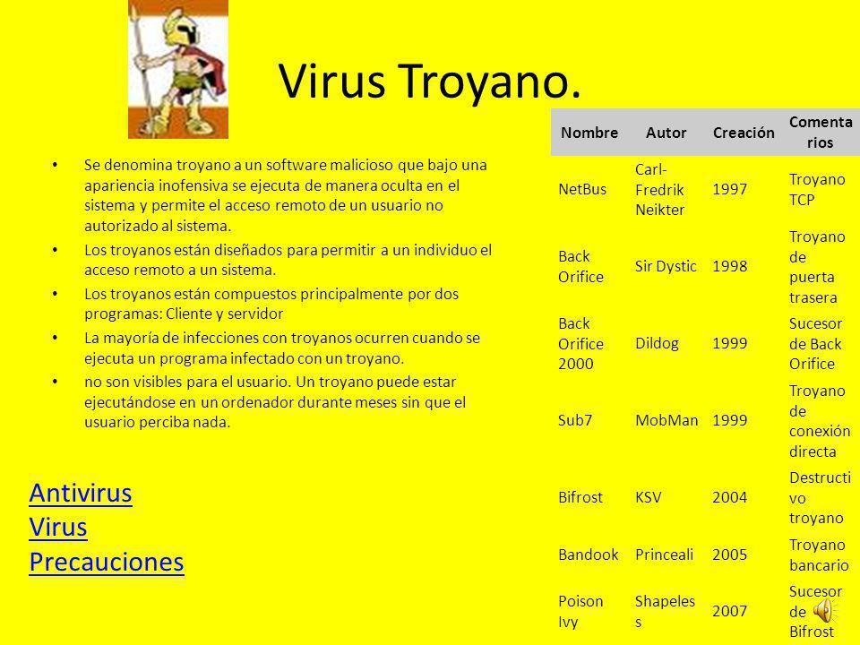 Virus Troyano.