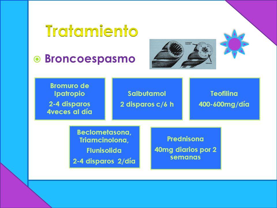 Broncoespasmo Bromuro de Ipatropio 2-4 disparos 4veces al día Salbutamol 2 disparos c/6 h Teofilina 400-600mg/día Beclometasona, Triamcinolona, Flunis