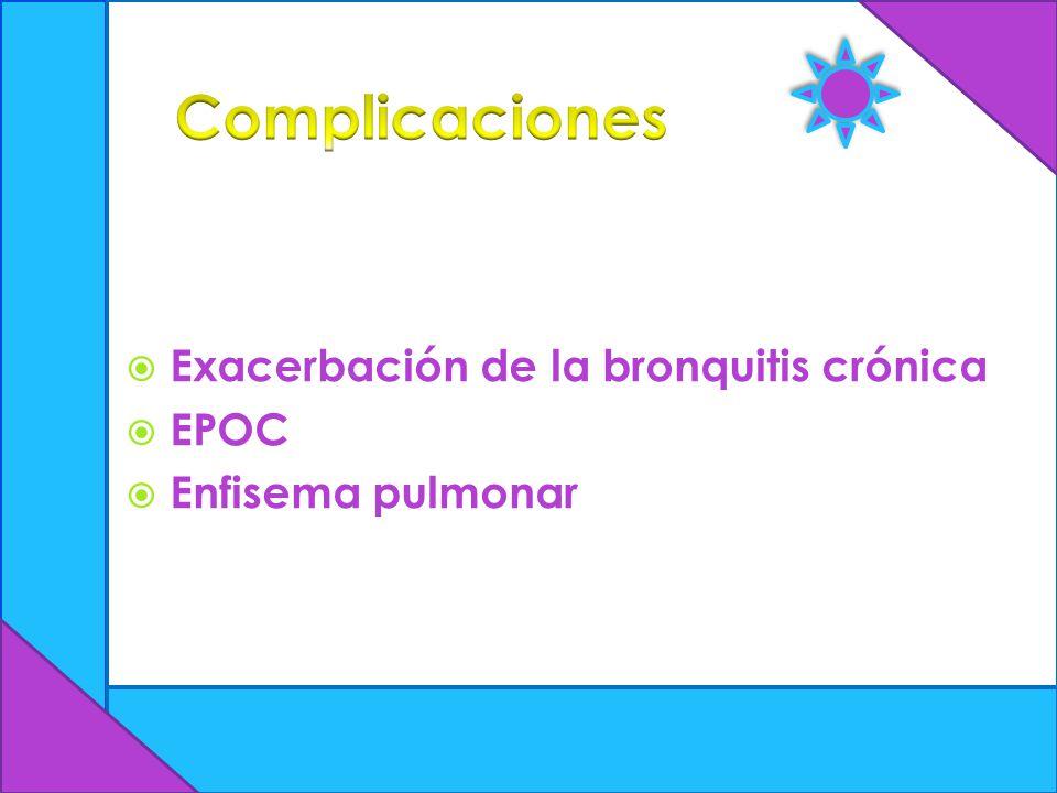 Exacerbación de la bronquitis crónica EPOC Enfisema pulmonar