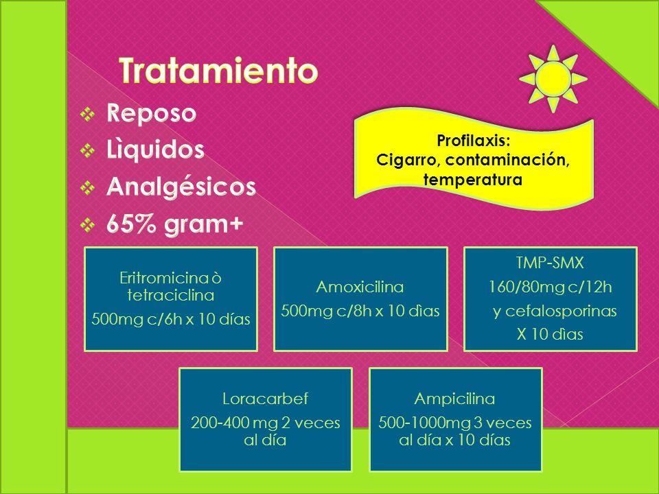 Eritromicina ò tetraciclina 500mg c/6h x 10 días Amoxicilina 500mg c/8h x 10 dìas TMP-SMX 160/80mg c/12h y cefalosporinas X 10 dìas Loracarbef 200-400