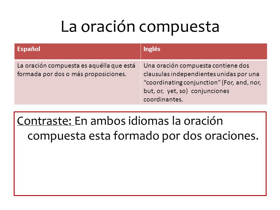 La oración compuesta Contraste: En ambos idiomas la oración compuesta esta formado por dos oraciones.