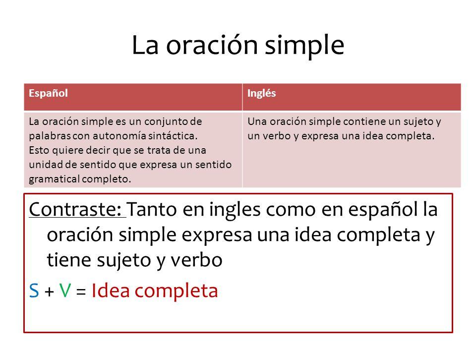 La oración simple Contraste: Tanto en ingles como en español la oración simple expresa una idea completa y tiene sujeto y verbo S + V = Idea completa EspañolInglés La oración simple es un conjunto de palabras con autonomía sintáctica.