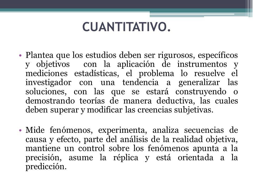 CUANTITATIVO. Plantea que los estudios deben ser rigurosos, específicos y objetivos con la aplicación de instrumentos y mediciones estadísticas, el pr