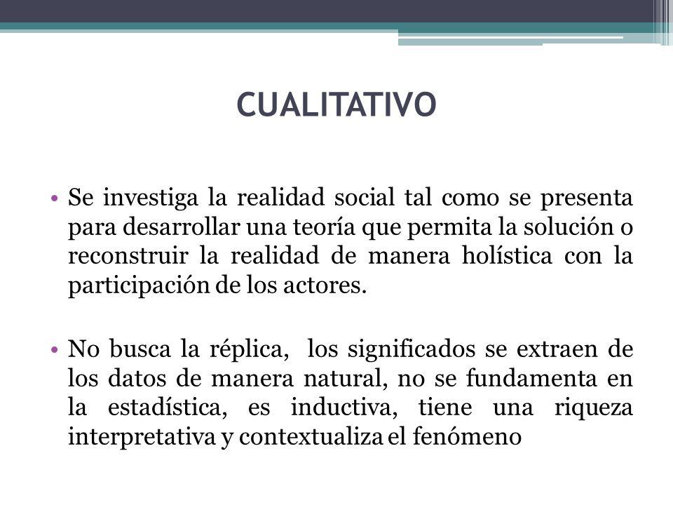 CUALITATIVO Se investiga la realidad social tal como se presenta para desarrollar una teoría que permita la solución o reconstruir la realidad de mane