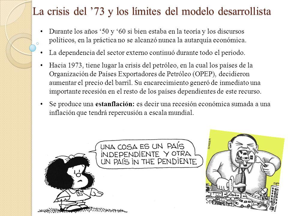La crisis del 73 y los límites del modelo desarrollista Durante los años 50 y 60 si bien estaba en la teoría y los discursos políticos, en la práctica