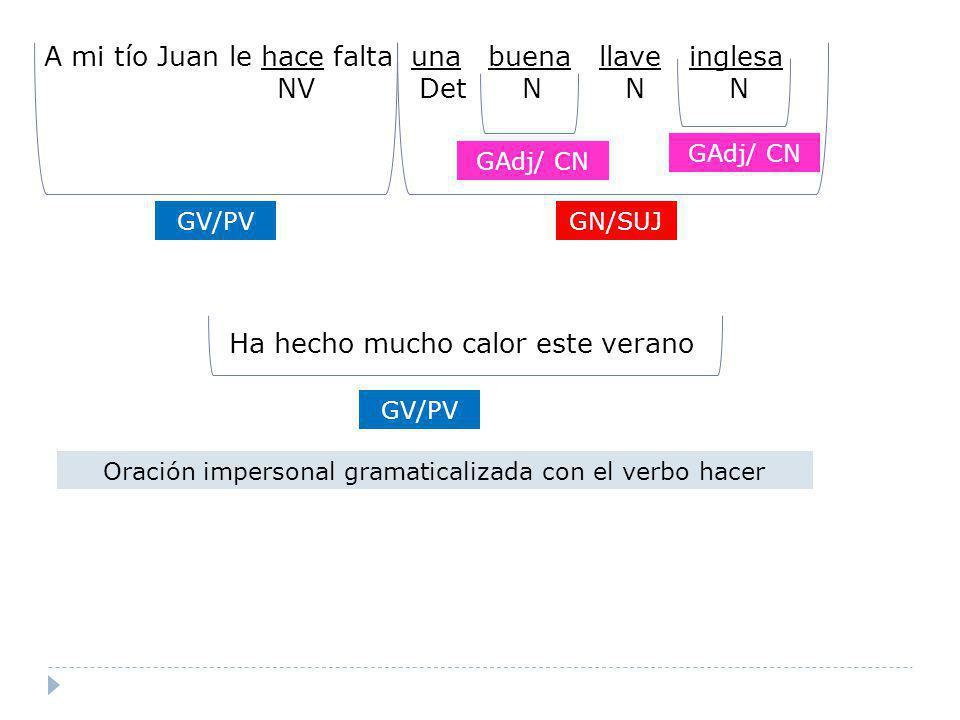 GN/SUJGV/PV GAdj/ CN A mi tío Juan le hace falta una buena llave inglesa NV Det N N N GAdj/ CN GV/PV Oración impersonal gramaticalizada con el verbo h