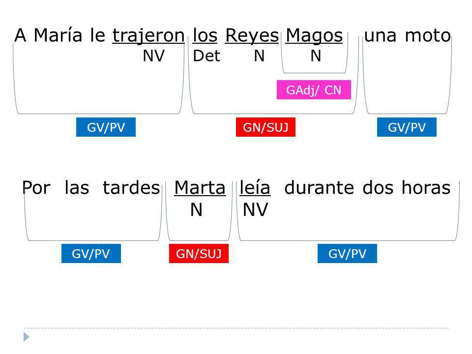 A María le trajeron los Reyes Magos una moto NV Det N N GN/SUJGV/PV GAdj/ CN GV/PV Por las tardes Marta leía durante dos horas N NV GN/SUJGV/PV
