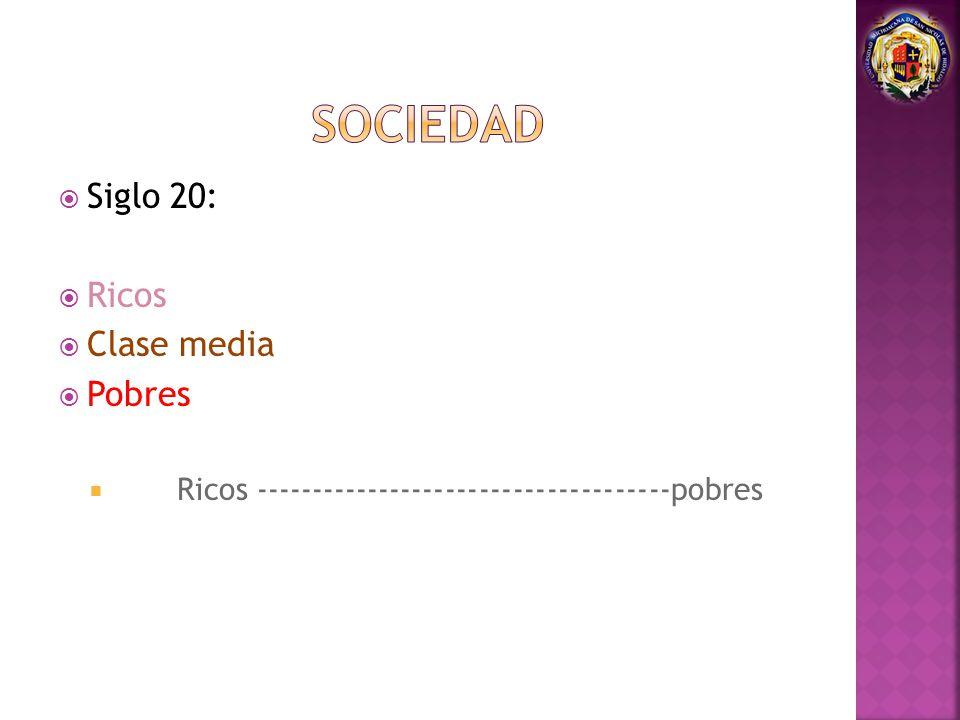 Siglo 20: Ricos Clase media Pobres Ricos -------------------------------------pobres