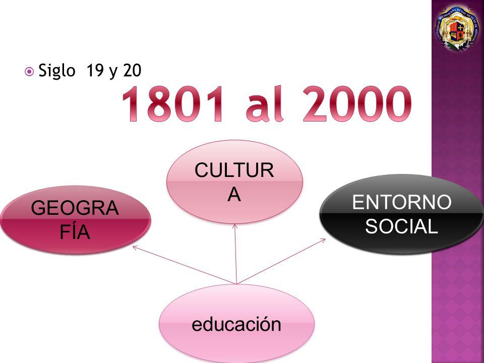 Siglo 19 y 20 GEOGRA FÍA ENTORNO SOCIAL CULTUR A educación