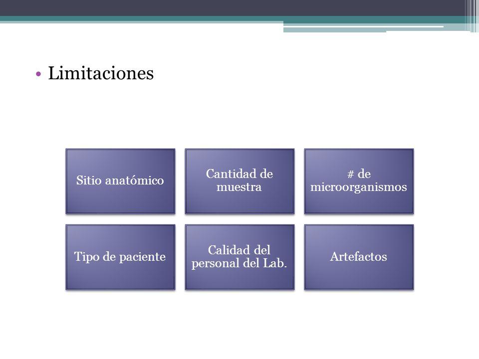 Limitaciones Sitio anatómico Cantidad de muestra # de microorganismos Tipo de paciente Calidad del personal del Lab. Artefactos