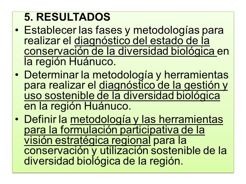 5. RESULTADOS Establecer las fases y metodologías para realizar el diagnóstico del estado de la conservación de la diversidad biológica en la región H