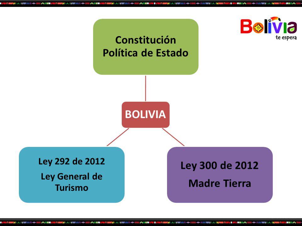 BOLIVIA Constitución Política de Estado Ley 300 de 2012 Madre Tierra Ley 292 de 2012 Ley General de Turismo