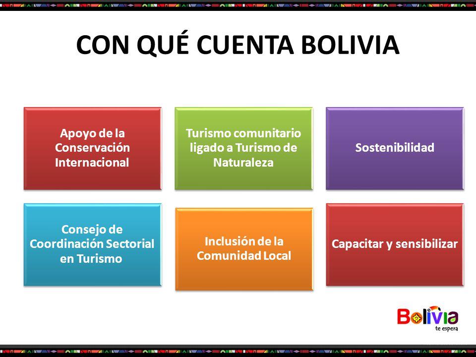 CON QUÉ CUENTA BOLIVIA Apoyo de la Conservación Internacional Turismo comunitario ligado a Turismo de Naturaleza Sostenibilidad Consejo de Coordinació