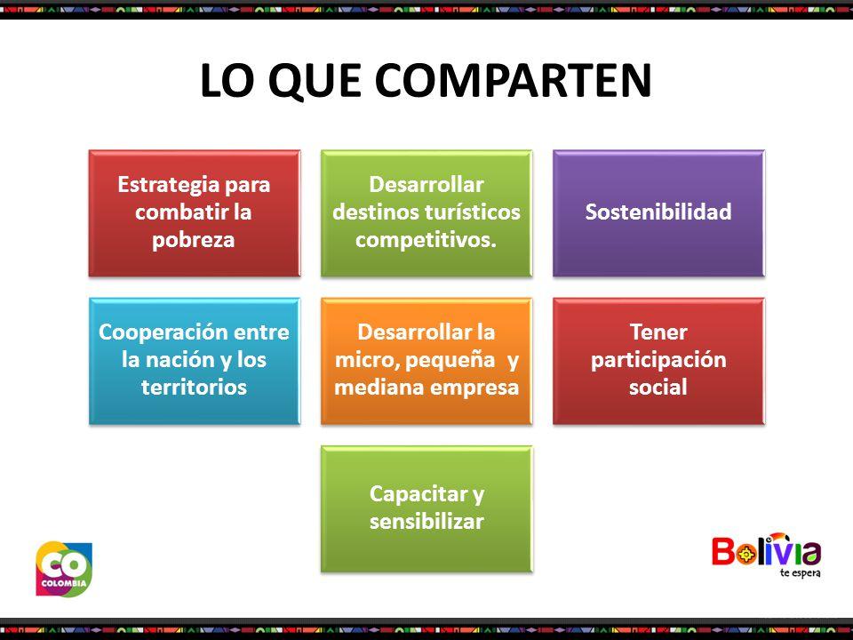 CONCLUSIONES Pese a los avances que se han realizado en las Políticas de Turismo, sus programas y planes de acción, las limitaciones que aún hoy persisten en Bolivia son que los actores del ecoturismo están desvinculados y carecen de líderes que asuman todas las responsabilidades, no existe continuidad en los proyectos, existe un sobredimensionamiento de las actividades y de los resultados; en Colombia la falta de capacitación de los actores presentes del sector, la inseguridad, la falta de infraestructura turística y la falencia en el diseño del producto turístico.