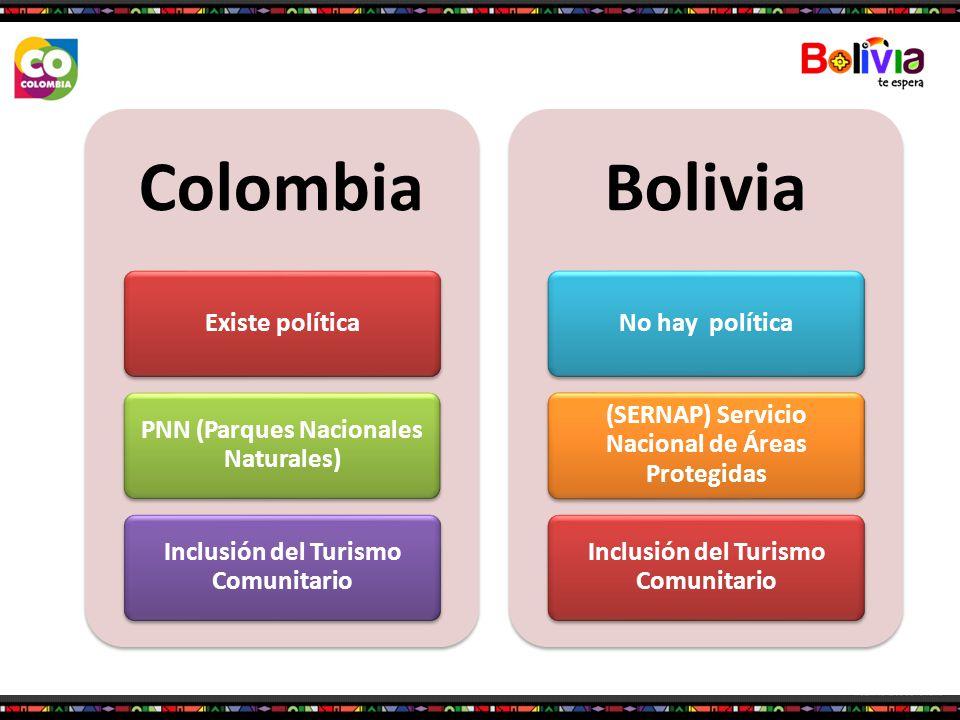 Colombia Existe política PNN (Parques Nacionales Naturales) Inclusión del Turismo Comunitario Bolivia No hay política (SERNAP) Servicio Nacional de Ár