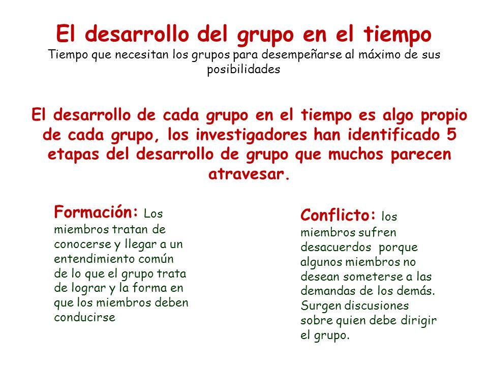 Formación: Los miembros tratan de conocerse y llegar a un entendimiento común de lo que el grupo trata de lograr y la forma en que los miembros deben