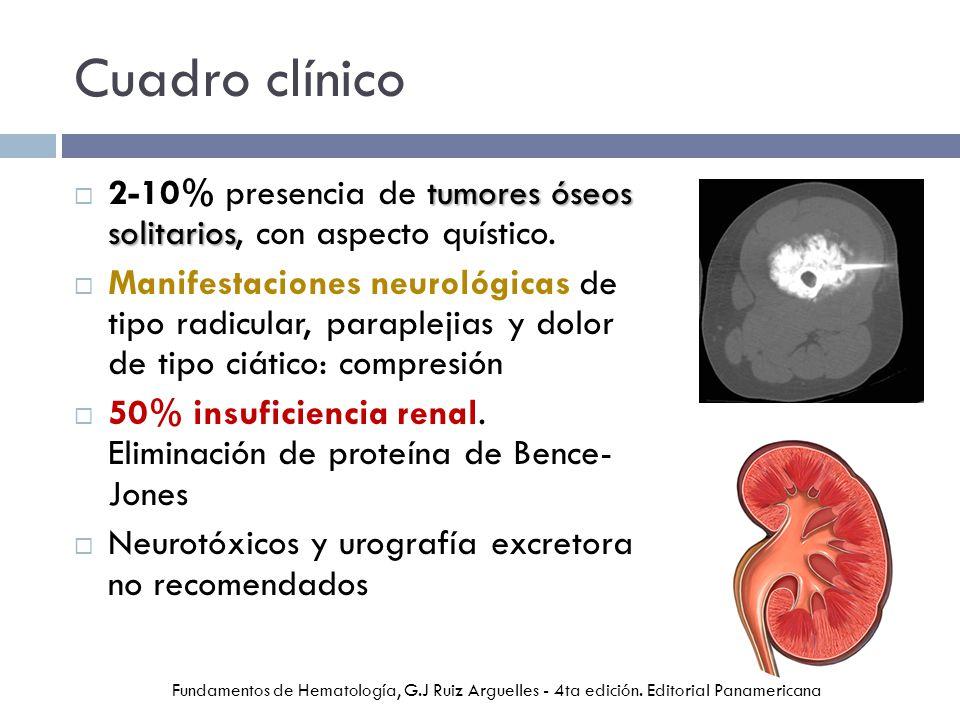 Cuadro clínico tumores óseos solitarios 2-10% presencia de tumores óseos solitarios, con aspecto quístico.