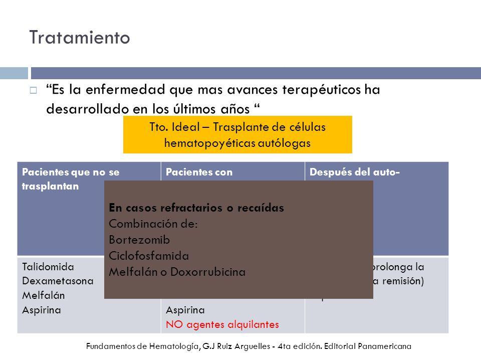 Tratamiento Es la enfermedad que mas avances terapéuticos ha desarrollado en los últimos años Fundamentos de Hematología, G.J Ruiz Arguelles - 4ta edición.