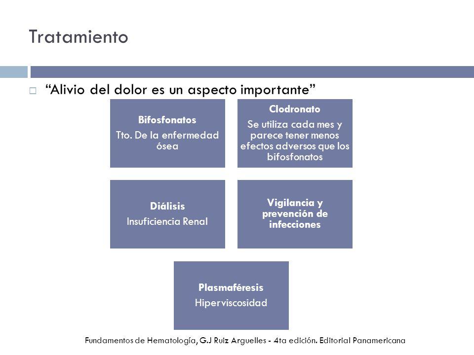 Tratamiento Alivio del dolor es un aspecto importante Fundamentos de Hematología, G.J Ruiz Arguelles - 4ta edición.
