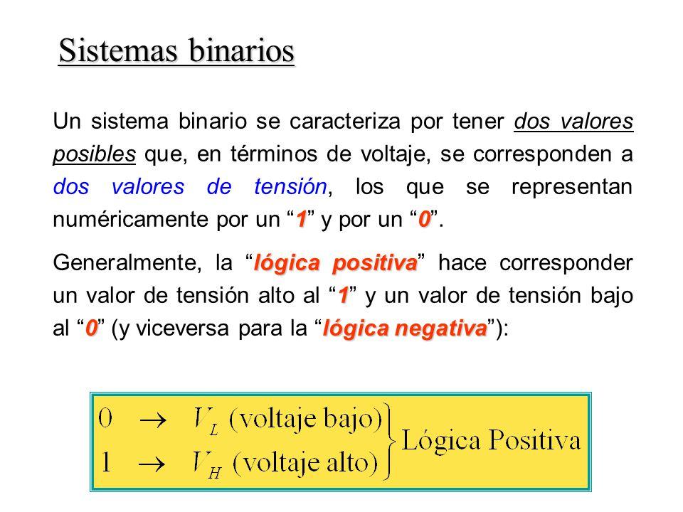 10 Un sistema binario se caracteriza por tener dos valores posibles que, en términos de voltaje, se corresponden a dos valores de tensión, los que se representan numéricamente por un 1 y por un 0.