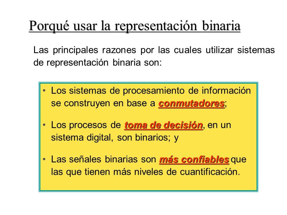 Las principales razones por las cuales utilizar sistemas de representación binaria son: Porqué usar la representación binaria conmutadoresLos sistemas de procesamiento de información se construyen en base a conmutadores; toma de decisiónLos procesos de toma de decisión, en un sistema digital, son binarios; y más confiablesLas señales binarias son más confiables que las que tienen más niveles de cuantificación.