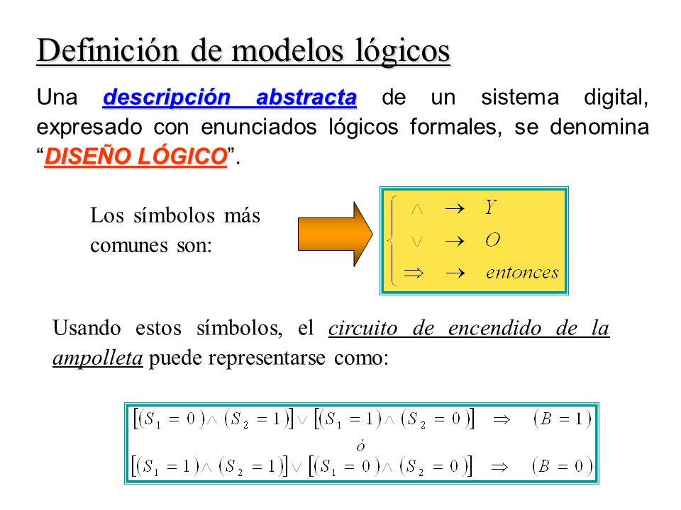 Definición de modelos lógicos descripción abstracta DISEÑO LÓGICO Una descripción abstracta de un sistema digital, expresado con enunciados lógicos formales, se denominaDISEÑO LÓGICO.