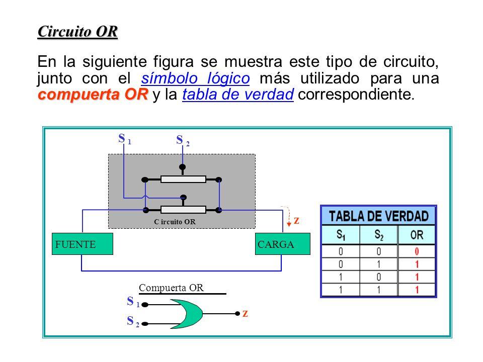 Circuito OR compuertaOR En la siguiente figura se muestra este tipo de circuito, junto con el símbolo lógico más utilizado para una compuerta OR y la tabla de verdad correspondiente.