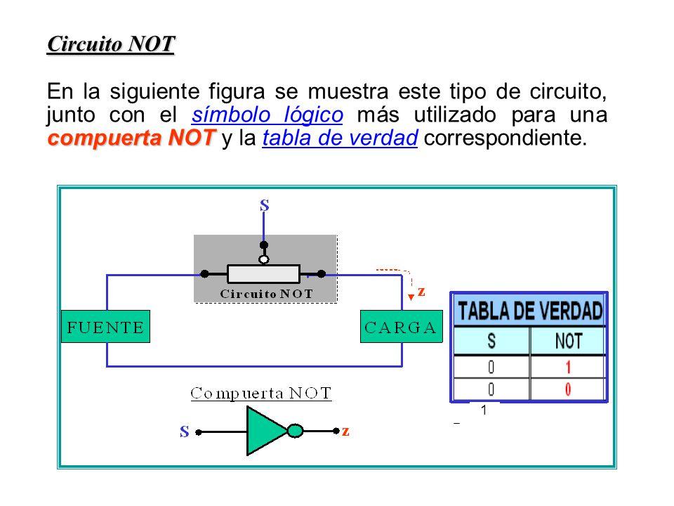 Circuito NOT compuertaNOT En la siguiente figura se muestra este tipo de circuito, junto con el símbolo lógico más utilizado para una compuerta NOT y la tabla de verdad correspondiente.