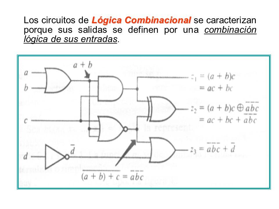 Lógica Combinacional Los circuitos de Lógica Combinacional se caracterizan porque sus salidas se definen por una combinación lógica de sus entradas.