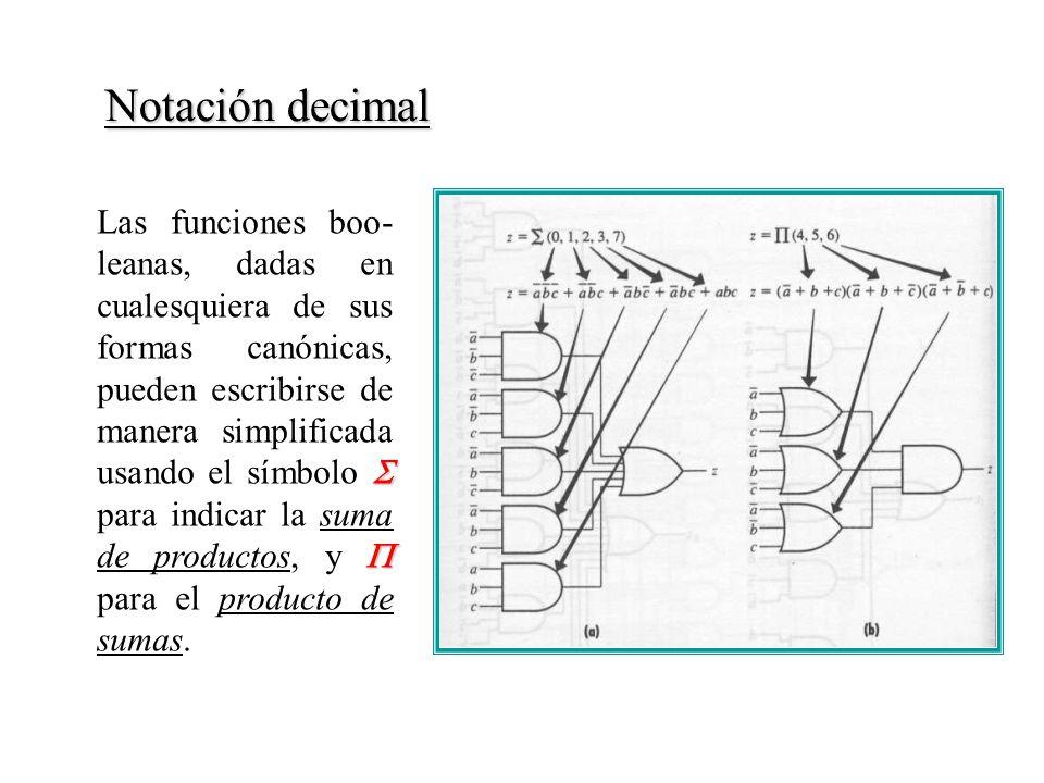 Notación decimal Las funciones boo- leanas, dadas en cualesquiera de sus formas canónicas, pueden escribirse de manera simplificada usando el símbolo para indicar la suma de productos, y para el producto de sumas.