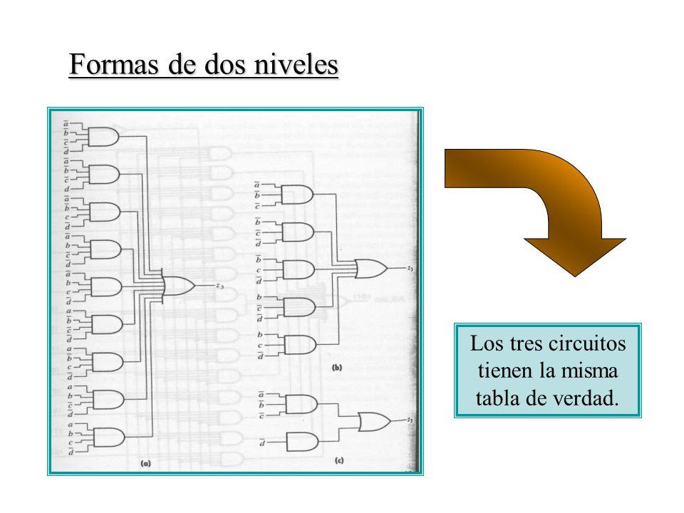 Formas de dos niveles Los tres circuitos tienen la misma tabla de verdad.