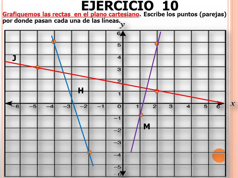 EJERCICIO 10 Grafiquemos las rectas en el plano cartesiano. Escribe los puntos (parejas) por donde pasan cada una de las líneas. J H M