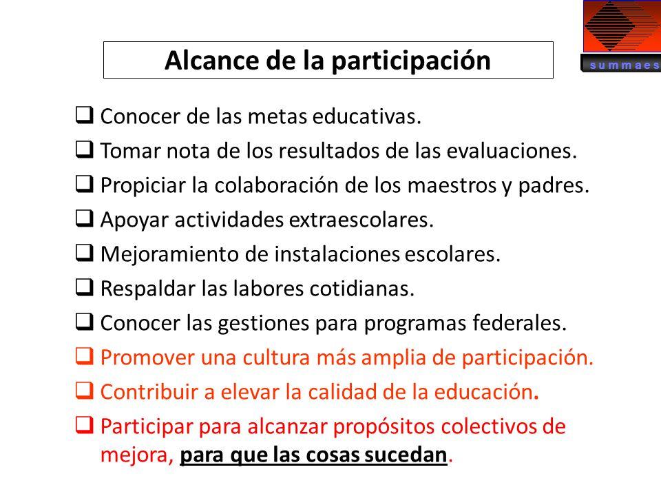 Alcance de la participación Conocer de las metas educativas. Tomar nota de los resultados de las evaluaciones. Propiciar la colaboración de los maestr