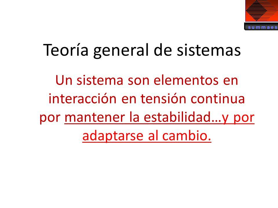 Teoría general de sistemas Un sistema son elementos en interacción en tensión continua por mantener la estabilidad…y por adaptarse al cambio.