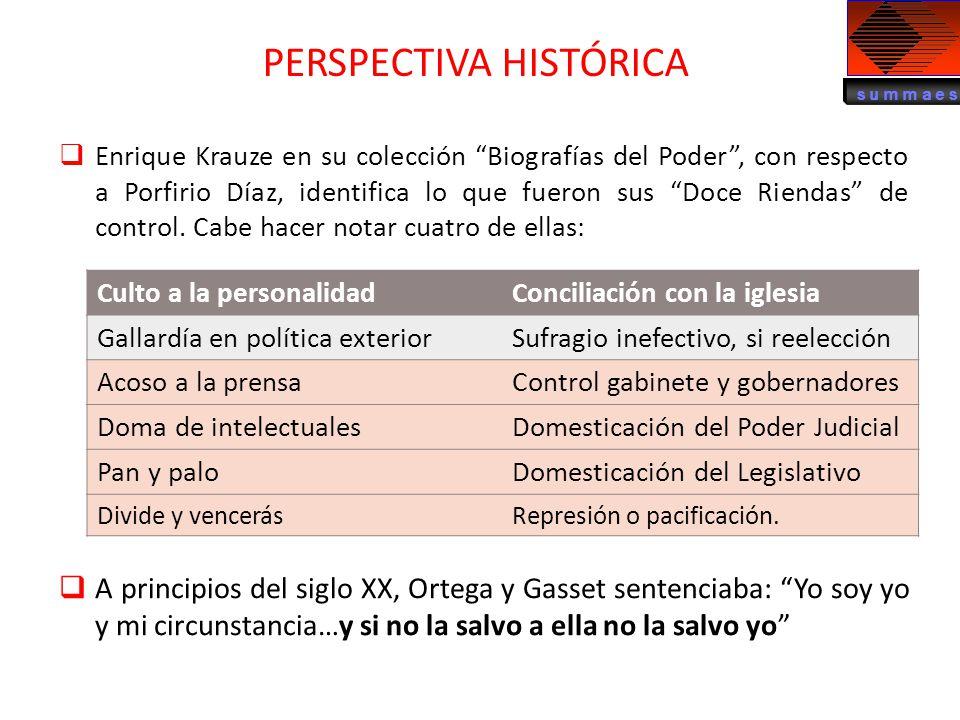 Enrique Krauze en su colección Biografías del Poder, con respecto a Porfirio Díaz, identifica lo que fueron sus Doce Riendas de control. Cabe hacer no