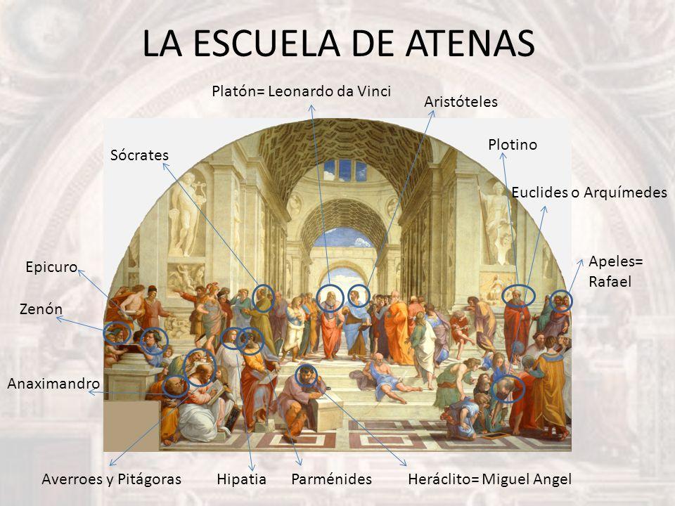 CIENCIAS NATURALES Teofrasto (371-287 a.