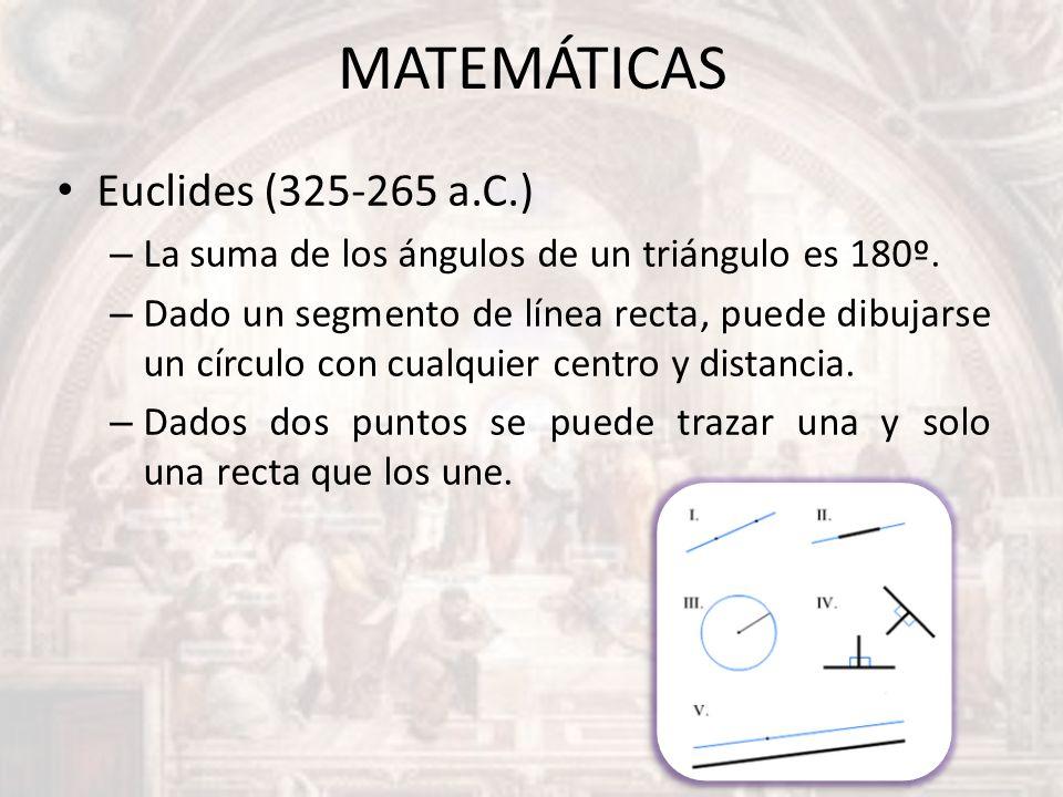 MATEMÁTICAS Euclides (325-265 a.C.) – La suma de los ángulos de un triángulo es 180º. – Dado un segmento de línea recta, puede dibujarse un círculo co