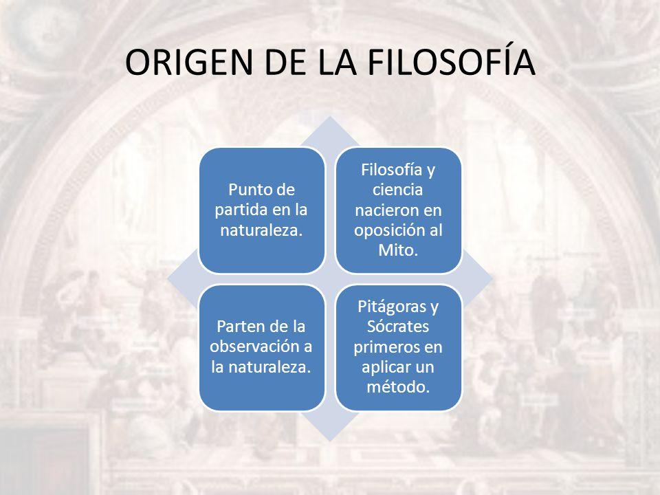 ORIGEN DE LA FILOSOFÍA Punto de partida en la naturaleza. Filosofía y ciencia nacieron en oposición al Mito. Parten de la observación a la naturaleza.