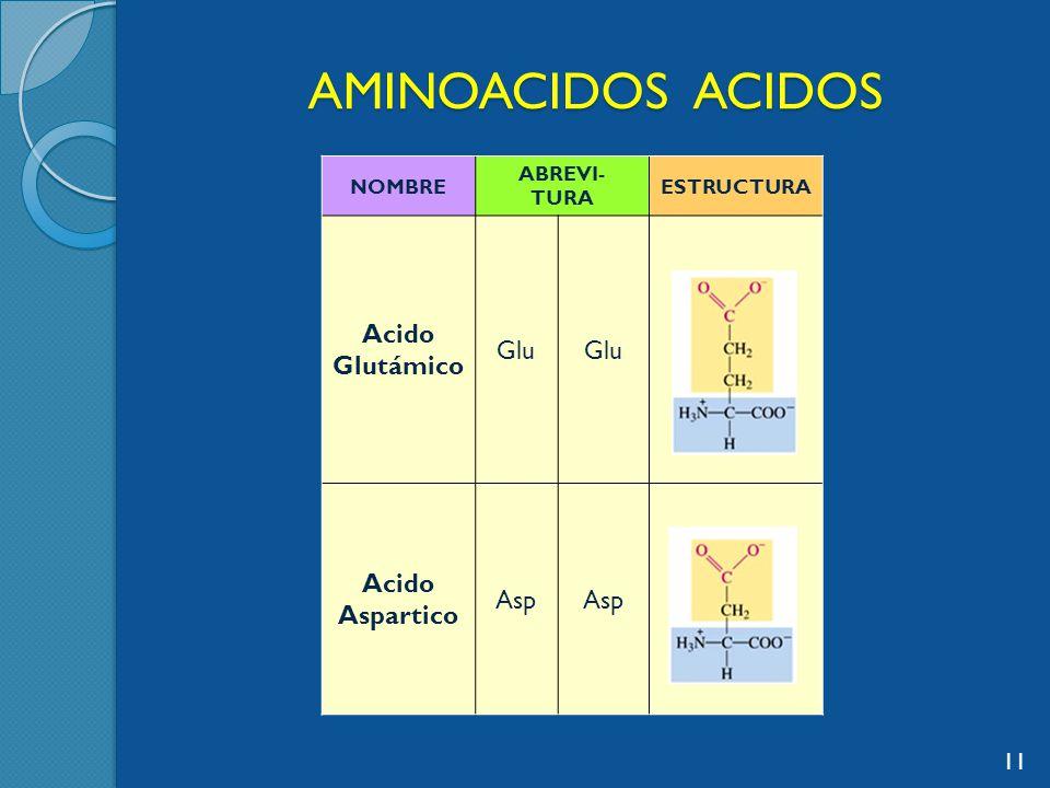 AMINOACIDOS ACIDOS NOMBRE ABREVI- TURA ESTRUCTURA Acido Glutámico Glu Acido Aspartico Asp 11