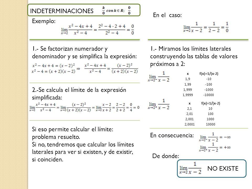 INDETERMINACIONES Exemplo: 1.- Se factorizan numerador y denominador y se simplifica la expresión: 2.-Se calcula el límite de la expresión simplificad