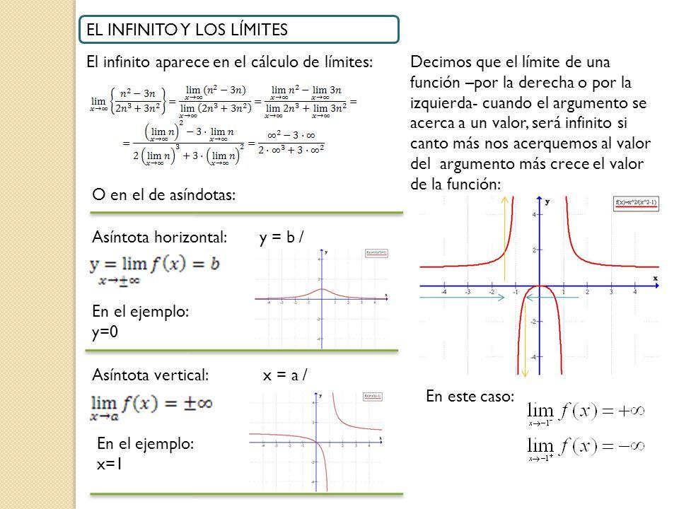 El infinito aparece en el cálculo de límites: O en el de asíndotas: Asíntota horizontal: y = b / Asíntota vertical: x = a / En el ejemplo: y=0 En el e