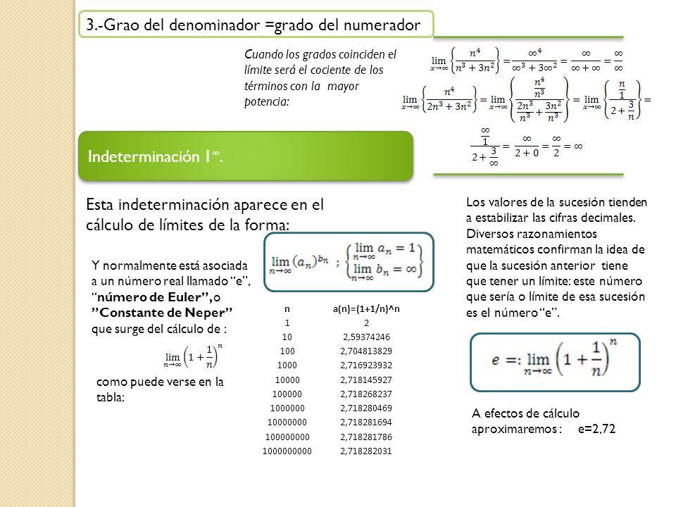3.-Grao del denominador =grado del numerador Cuando los grados coinciden el límite será el cociente de los términos con la mayor potencia: Indetermina