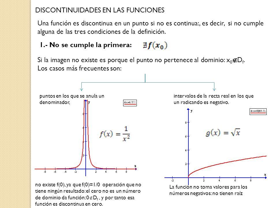 DISCONTINUIDADES EN LAS FUNCIONES Una función es discontinua en un punto si no es continua:, es decir, si no cumple alguna de las tres condiciones de