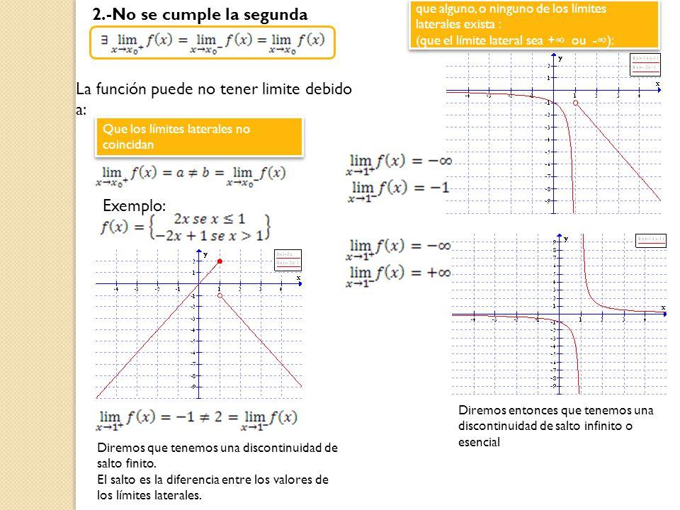 2.-No se cumple la segunda La función puede no tener limite debido a: Que los límites laterales no coincidan Exemplo: que alguno, o ninguno de los lím
