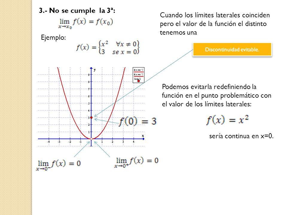 3.- No se cumple la 3ª: Ejemplo: Cuando los límites laterales coinciden pero el valor de la función el distinto tenemos una Discontinuidad evitable. P
